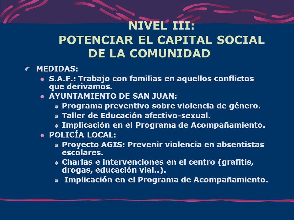 NIVEL III: POTENCIAR EL CAPITAL SOCIAL DE LA COMUNIDAD MEDIDAS: S.A.F.: Trabajo con familias en aquellos conflictos que derivamos. AYUNTAMIENTO DE SAN