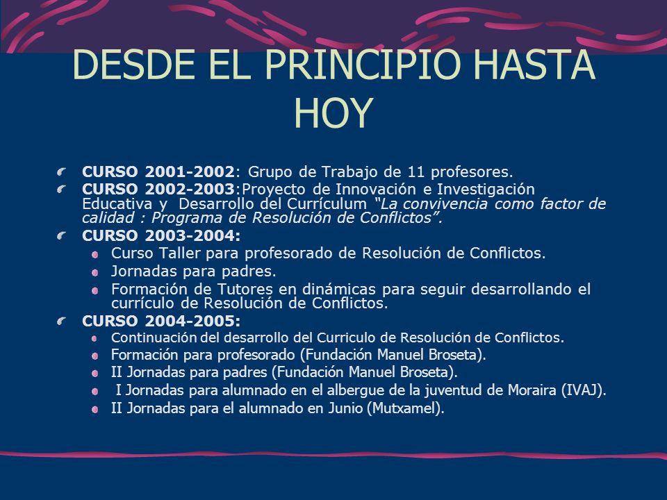 DESDE EL PRINCIPIO HASTA HOY CURSO 2001-2002: Grupo de Trabajo de 11 profesores. CURSO 2002-2003:Proyecto de Innovación e Investigación Educativa y De