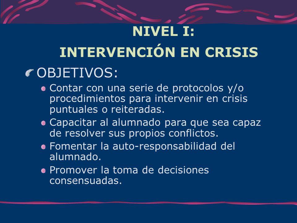 NIVEL I: INTERVENCIÓN EN CRISIS OBJETIVOS: Contar con una serie de protocolos y/o procedimientos para intervenir en crisis puntuales o reiteradas. Cap