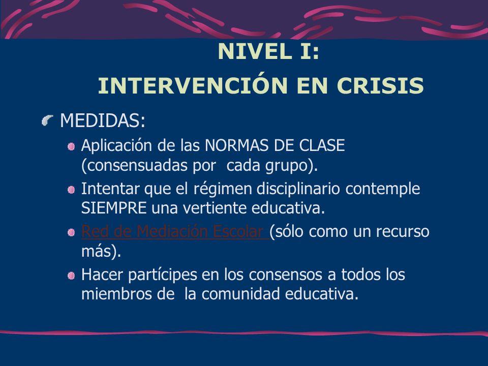 NIVEL I: INTERVENCIÓN EN CRISIS MEDIDAS: Aplicación de las NORMAS DE CLASE (consensuadas por cada grupo). Intentar que el régimen disciplinario contem