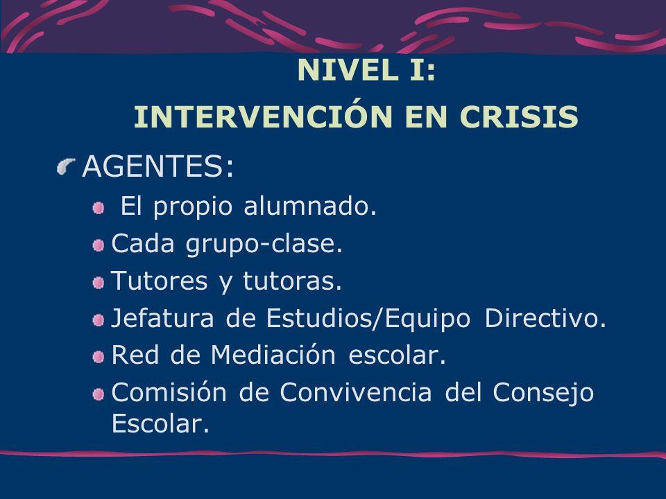 NIVEL I: INTERVENCIÓN EN CRISIS AGENTES: El propio alumnado. Cada grupo-clase. Tutores y tutoras. Jefatura de Estudios/Equipo Directivo. Red de Mediac