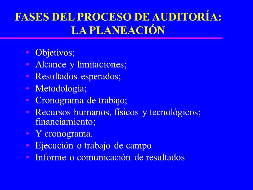 FASES DEL PROCESO DE AUDITORÍA: LA PLANEACIÓN Objetivos; Alcance y limitaciones; Resultados esperados; Metodología; Cronograma de trabajo; Recursos hu