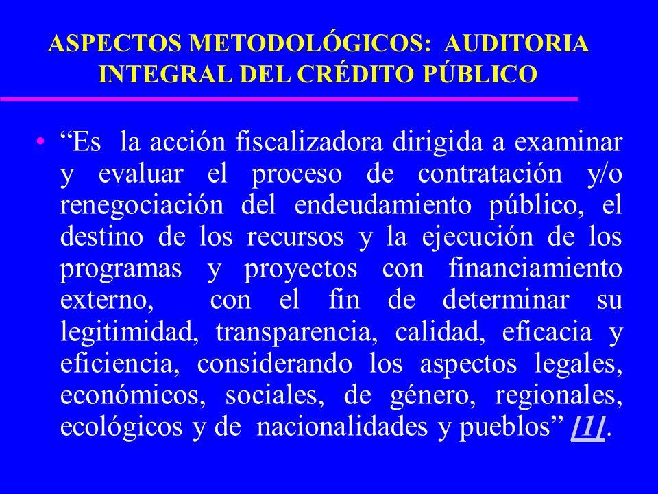 ASPECTOS METODOLÓGICOS: AUDITORIA INTEGRAL DEL CRÉDITO PÚBLICO Es la acción fiscalizadora dirigida a examinar y evaluar el proceso de contratación y/o