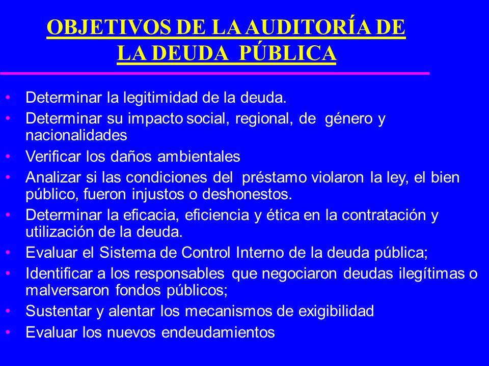 OBJETIVOS DE LA AUDITORÍA DE LA DEUDA PÚBLICA Determinar la legitimidad de la deuda. Determinar su impacto social, regional, de género y nacionalidade