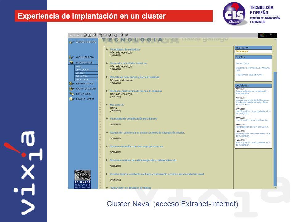 Experiencia de implantación en un cluster Cluster Naval (acceso Extranet-Internet)