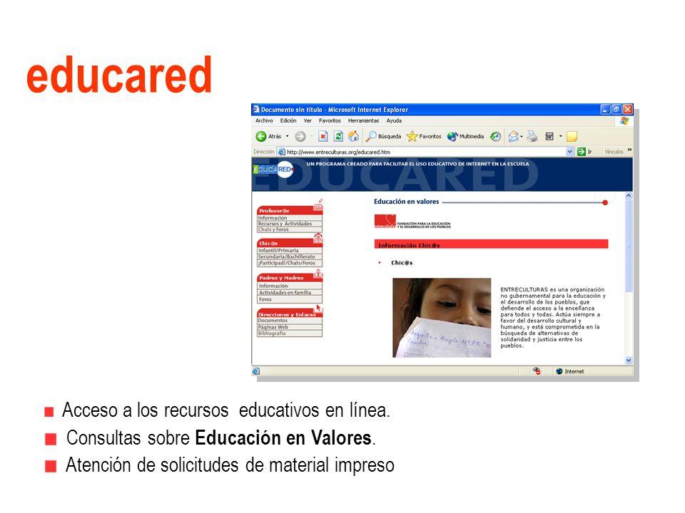 educared Acceso a los recursos educativos en línea.