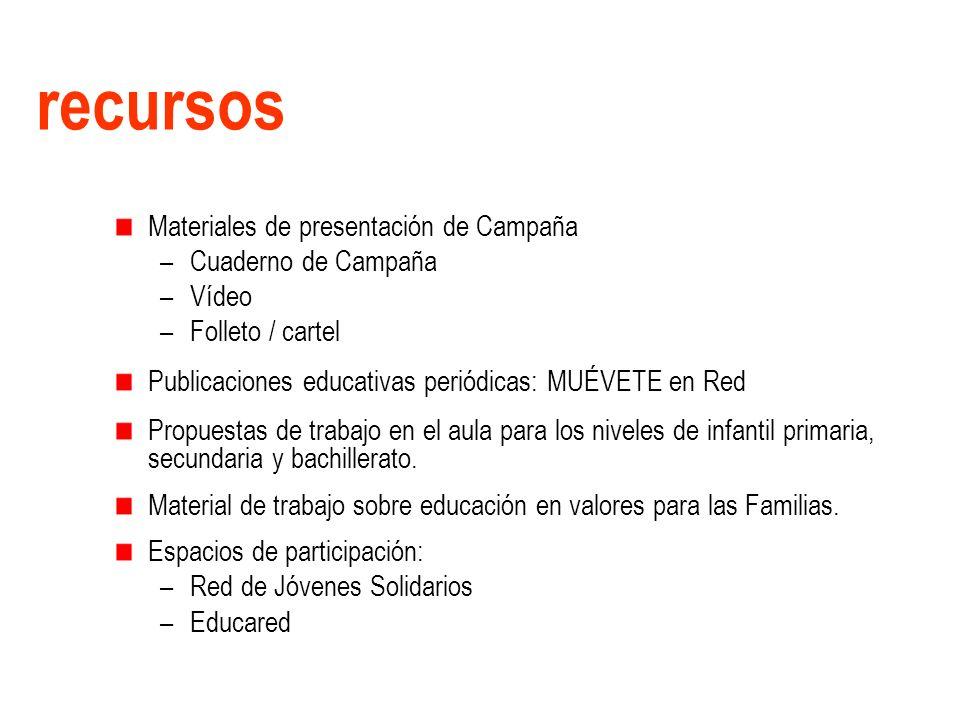 Materiales de presentación de Campaña –Cuaderno de Campaña –Vídeo –Folleto / cartel Publicaciones educativas periódicas: MUÉVETE en Red Propuestas de trabajo en el aula para los niveles de infantil primaria, secundaria y bachillerato.