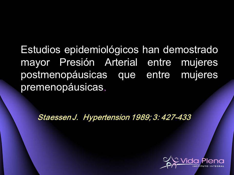 . Estudios epidemiológicos han demostrado mayor Presión Arterial entre mujeres postmenopáusicas que entre mujeres premenopáusicas. Staessen J. Hyperte