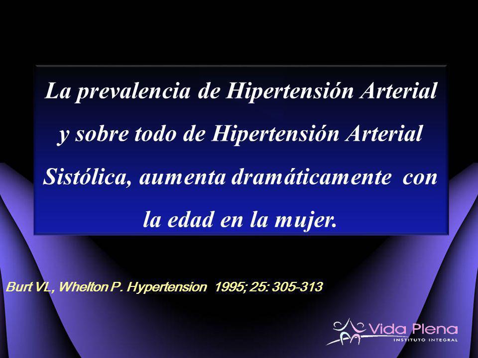 La prevalencia de Hipertensión Arterial y sobre todo de Hipertensión Arterial Sistólica, aumenta dramáticamente con la edad en la mujer. Burt VL, Whel
