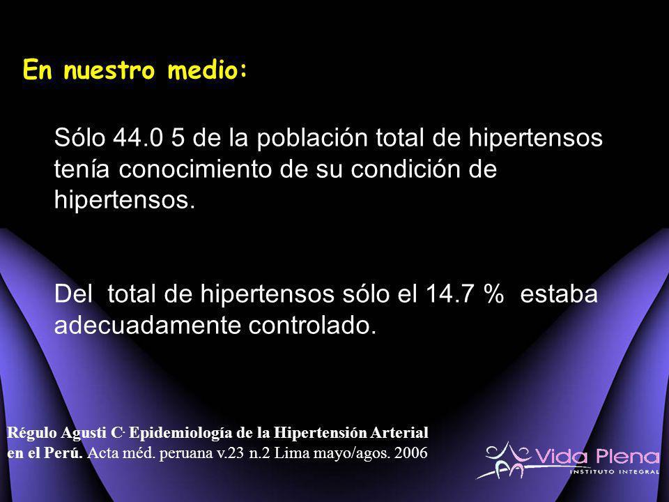 Sólo 44.0 5 de la población total de hipertensos tenía conocimiento de su condición de hipertensos. Del total de hipertensos sólo el 14.7 % estaba ade