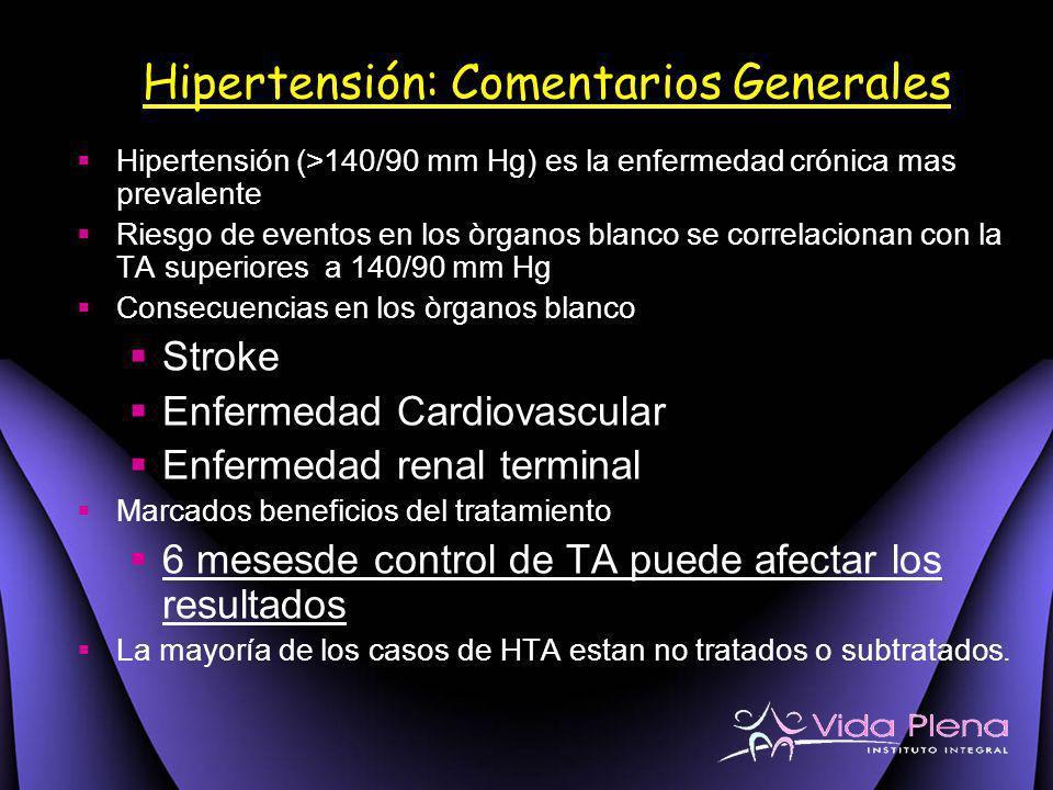 Hipertensión: Comentarios Generales Hipertensión (>140/90 mm Hg) es la enfermedad crónica mas prevalente Riesgo de eventos en los òrganos blanco se co