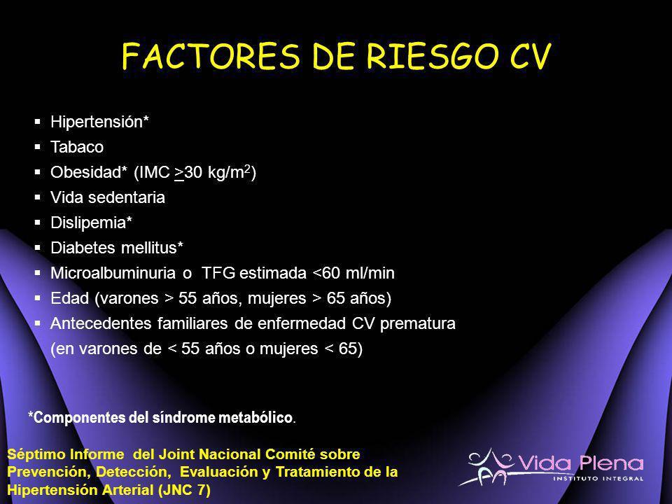 FACTORES DE RIESGO CV Hipertensión* Tabaco Obesidad* (IMC >30 kg/m 2 ) Vida sedentaria Dislipemia* Diabetes mellitus* Microalbuminuria o TFG estimada
