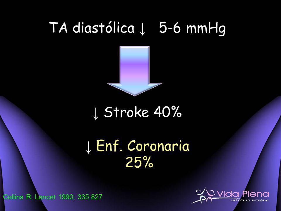 TA diastólica 5-6 mmHg Stroke 40% Enf. Coronaria 25% Collins R. Lancet 1990; 335:827