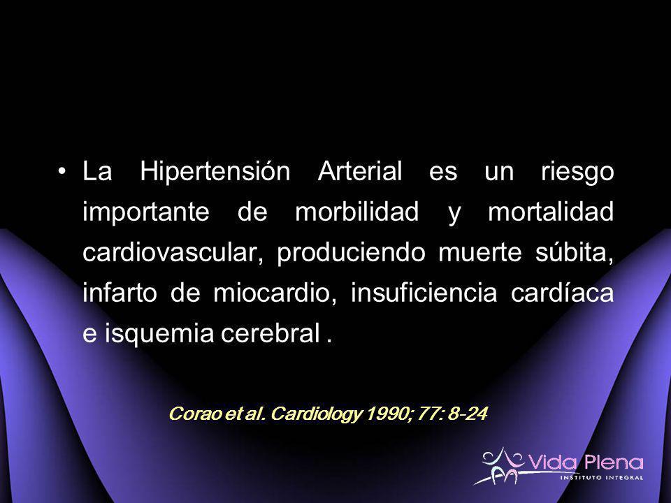 La Hipertensión Arterial es un riesgo importante de morbilidad y mortalidad cardiovascular, produciendo muerte súbita, infarto de miocardio, insuficie