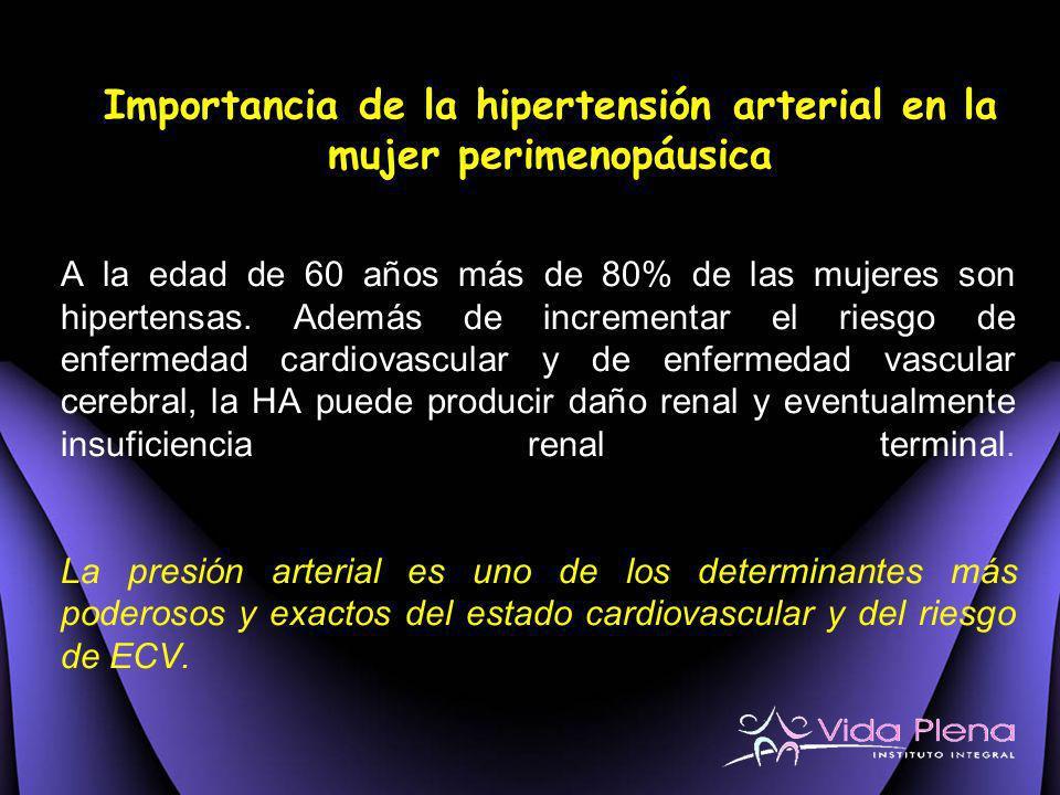 A la edad de 60 años más de 80% de las mujeres son hipertensas. Además de incrementar el riesgo de enfermedad cardiovascular y de enfermedad vascular