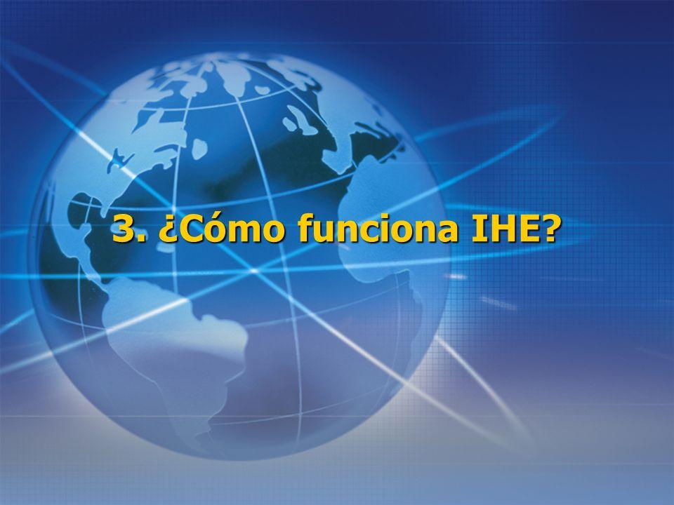 3. ¿Cómo funciona IHE?