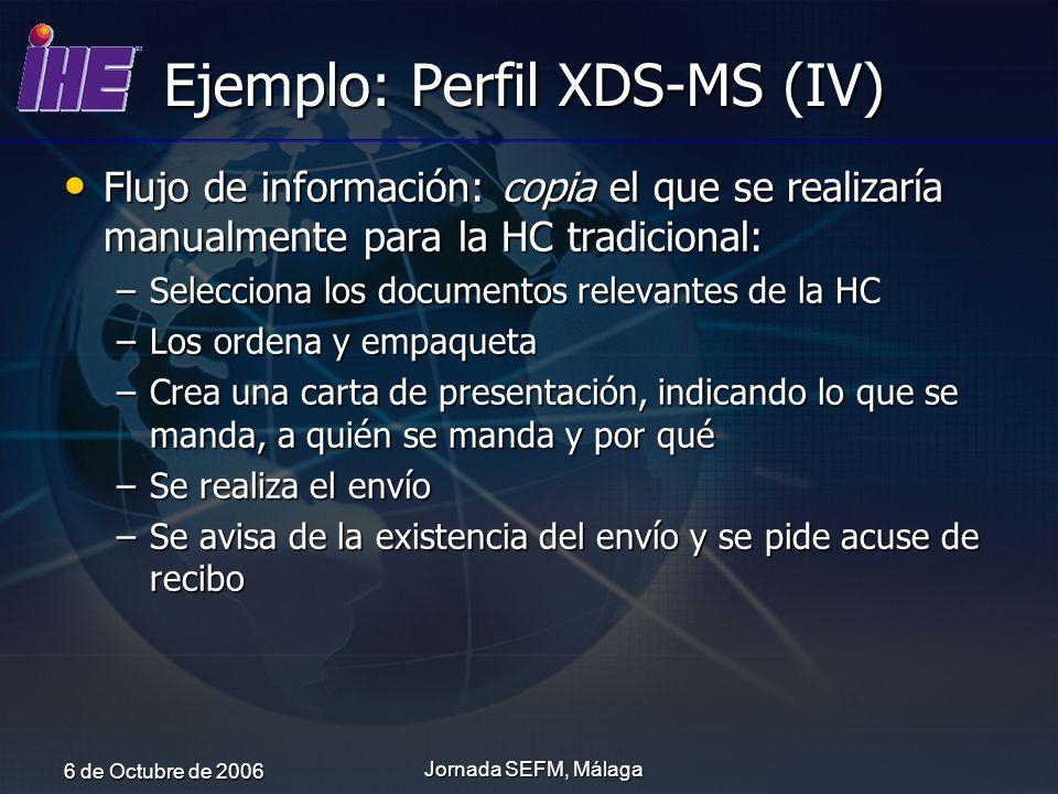 6 de Octubre de 2006 Jornada SEFM, Málaga Flujo de información: copia el que se realizaría manualmente para la HC tradicional: Flujo de información: c