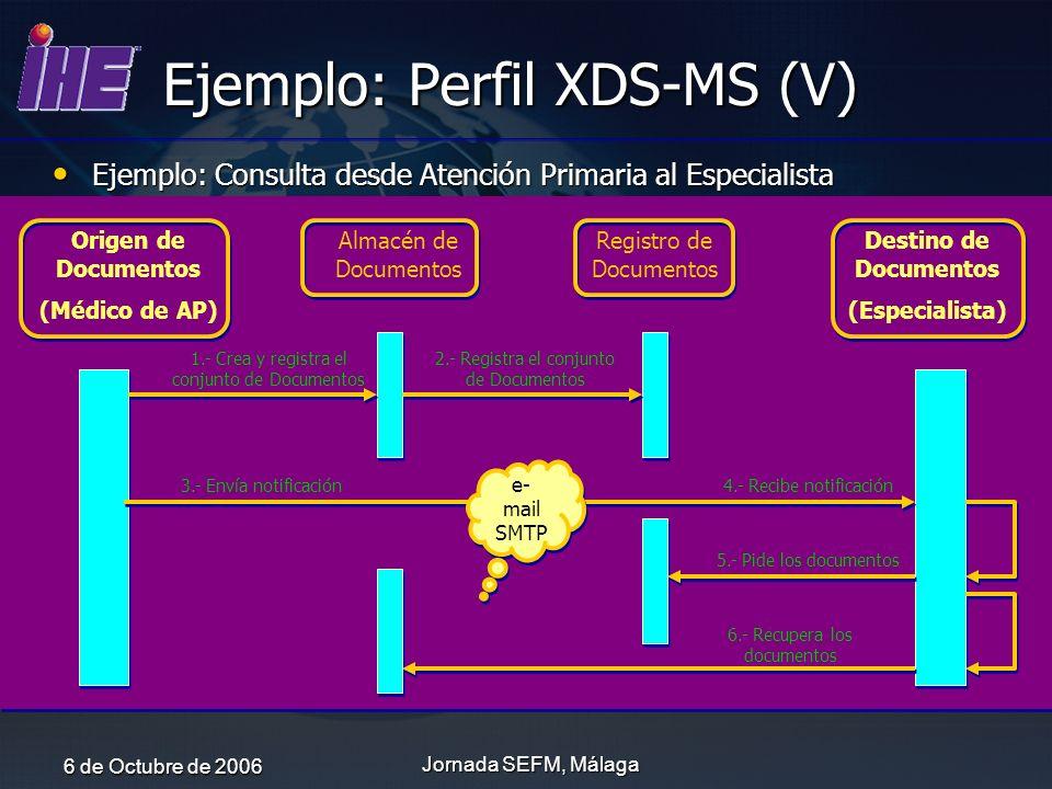6 de Octubre de 2006 Jornada SEFM, Málaga Destino de Documentos (Especialista) 1.- Crea y registra el conjunto de Documentos 2.- Registra el conjunto