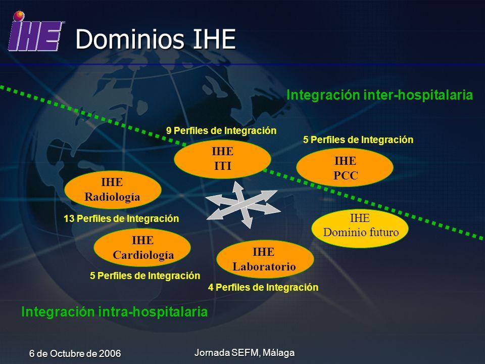 6 de Octubre de 2006 Jornada SEFM, Málaga Dominios IHE IHE Radiología IHE Dominio futuro Integración inter-hospitalaria 13 Perfiles de Integración IHE