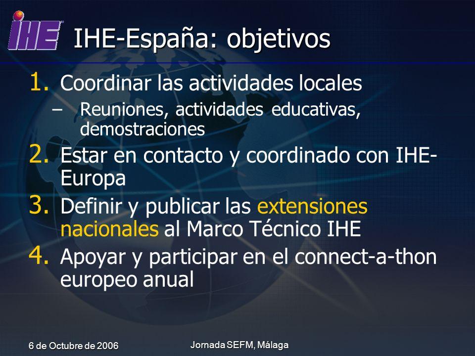 6 de Octubre de 2006 Jornada SEFM, Málaga IHE-España: objetivos 1. 1. Coordinar las actividades locales – –Reuniones, actividades educativas, demostra
