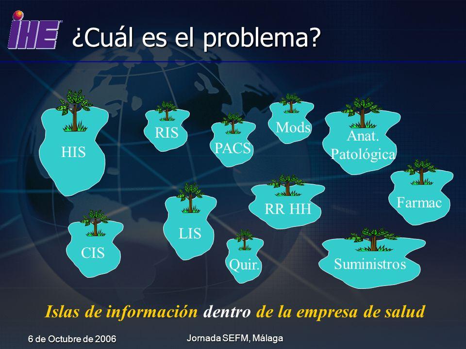 6 de Octubre de 2006 Jornada SEFM, Málaga Reducción de esfuerzo y costes Costes de Integración, Conectividad e interoperabilidad Altos Bajos Integración basada en estándares sin IHE Extensiones adaptadas Entornos propietarios y completamente adaptados Integración de sistemas basados en IHE Complementos