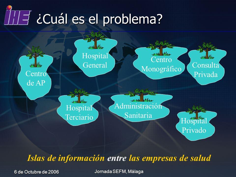 6 de Octubre de 2006 Jornada SEFM, Málaga IHE para los clínicos Ayuda a proporcionar información clínica fácilmente accesible, sin pérdidas, errores ni redundancias.