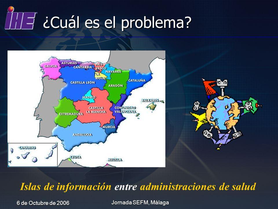 6 de Octubre de 2006 Jornada SEFM, Málaga ¿Cuál es el problema? Islas de información entre administraciones de salud