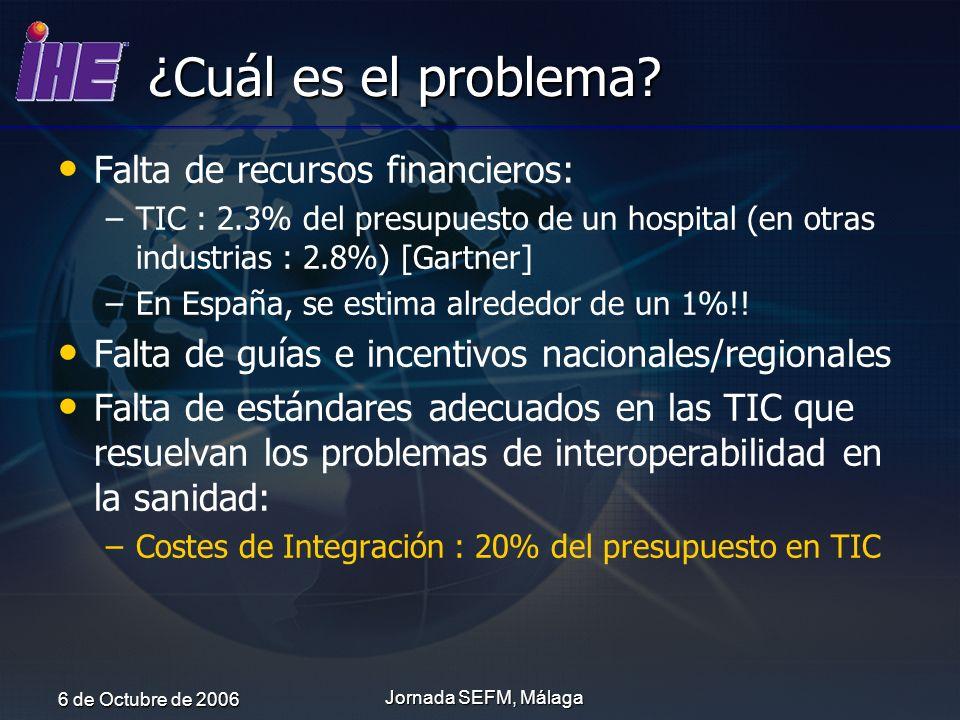 6 de Octubre de 2006 Jornada SEFM, Málaga ¿Cuál es el problema? Falta de recursos financieros: – –TIC : 2.3% del presupuesto de un hospital (en otras