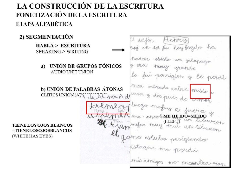 2) SEGMENTACIÓN LECTURA (VÍA DIRECTA) > ESCRITURA READING (DIRECT ROUTE)> WRITINGHIPERSEGMENTACIÓN LA CONSTRUCCIÓN DE LA ESCRITURA FONETIZACIÓN DE LA ESCRITURA ETAPA ALFABÉTICA ESPÍRITU = ES PÍRITU (SPIRIT)