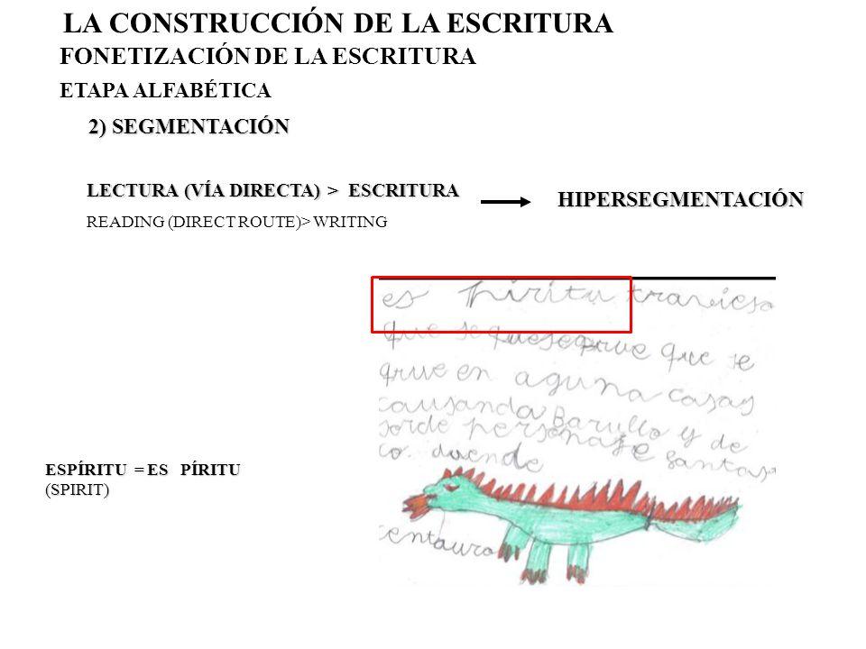 2) SEGMENTACIÓN LECTURA (VÍA DIRECTA) > ESCRITURA READING (DIRECT ROUTE)> WRITINGHIPERSEGMENTACIÓN LA CONSTRUCCIÓN DE LA ESCRITURA FONETIZACIÓN DE LA