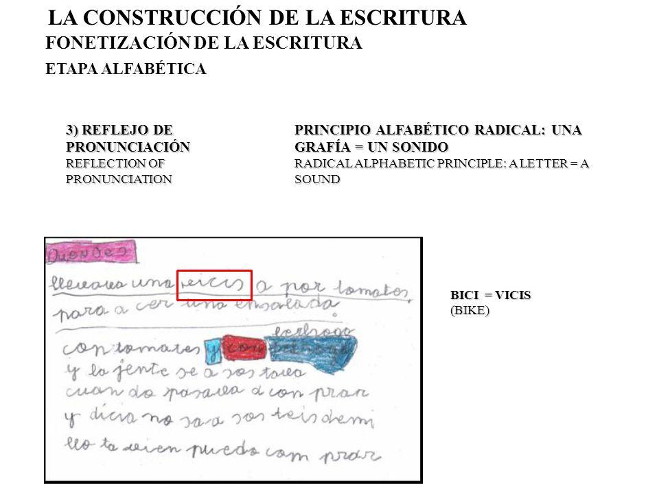 PRINCIPIO ALFABÉTICO RADICAL: UNA GRAFÍA = UN SONIDO RADICAL ALPHABETIC PRINCIPLE: A LETTER = A SOUND LA CONSTRUCCIÓN DE LA ESCRITURA FONETIZACIÓN DE