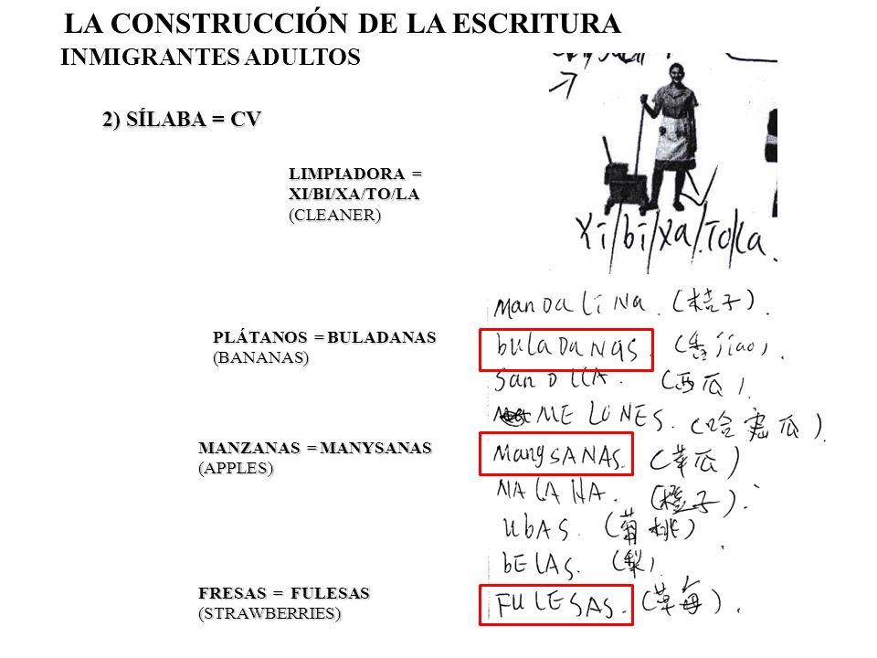 2) SÍLABA = CV LA CONSTRUCCIÓN DE LA ESCRITURA INMIGRANTES ADULTOS LIMPIADORA = XI/BI/XA/TO/LA (CLEANER) FRESAS = FULESAS (STRAWBERRIES) MANZANAS = MA