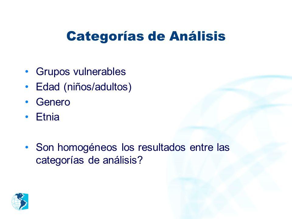 Categorías de Análisis Grupos vulnerables Edad (niños/adultos) Genero Etnia Son homogéneos los resultados entre las categorías de análisis?
