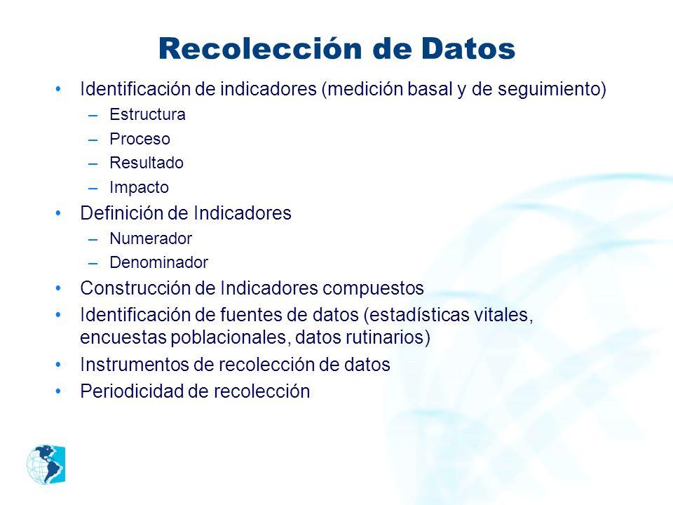 Recolección de Datos Identificación de indicadores (medición basal y de seguimiento) –Estructura –Proceso –Resultado –Impacto Definición de Indicadore