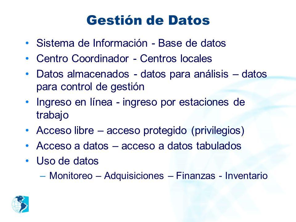 Aseguramiento de Calidad de Datos Generación de identificadores únicos Examen de completitud de datos (datos faltantes) Validación de rangos Chequeos de consistencia –Examen de tendencias –Relación entre indicadores (transversal y longitudinal) linkage con datos de finanzas y adquisiciones