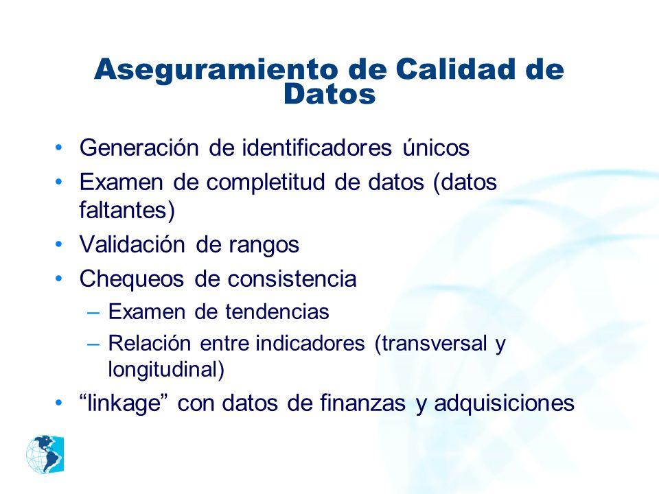 Aseguramiento de Calidad de Datos Generación de identificadores únicos Examen de completitud de datos (datos faltantes) Validación de rangos Chequeos
