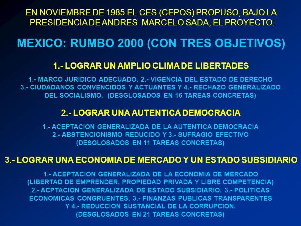 EN NOVIEMBRE DE 1985 EL CES (CEPOS) PROPUSO, BAJO LA PRESIDENCIA DE ANDRES MARCELO SADA, EL PROYECTO: MEXICO: RUMBO 2000 (CON TRES OBJETIVOS) 1.- LOGR