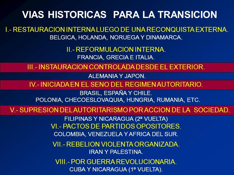 VIAS HISTORICAS PARA LA TRANSICION I.- RESTAURACION INTERNA LUEGO DE UNA RECONQUISTA EXTERNA.. BELGICA, HOLANDA, NORUEGA Y DINAMARCA. II.- REFORMULACI