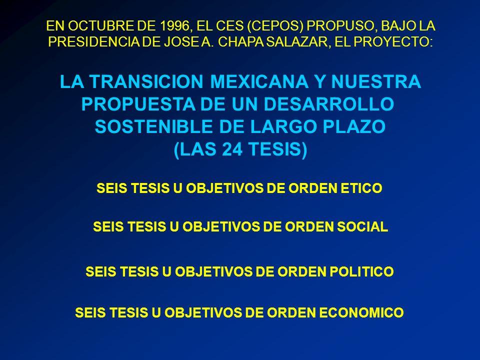 EN OCTUBRE DE 1996, EL CES (CEPOS) PROPUSO, BAJO LA PRESIDENCIA DE JOSE A. CHAPA SALAZAR, EL PROYECTO: LA TRANSICION MEXICANA Y NUESTRA PROPUESTA DE U