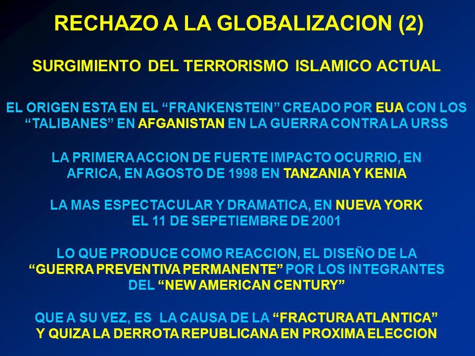 RECHAZO A LA GLOBALIZACION (2) EL ORIGEN ESTA EN EL FRANKENSTEIN CREADO POR EUA CON LOS TALIBANES EN AFGANISTAN EN LA GUERRA CONTRA LA URSS SURGIMIENT