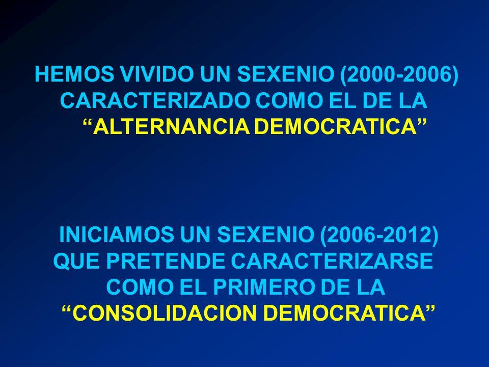 HEMOS VIVIDO UN SEXENIO (2000-2006) CARACTERIZADO COMO EL DE LA ALTERNANCIA DEMOCRATICA INICIAMOS UN SEXENIO (2006-2012) QUE PRETENDE CARACTERIZARSE C