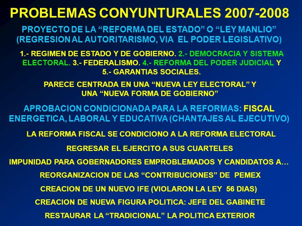 PROBLEMAS CONYUNTURALES 2007-2008 PROYECTO DE LA REFORMA DEL ESTADO O LEY MANLIO (REGRESION AL AUTORITARISMO, VIA EL PODER LEGISLATIVO) APROBACION CON