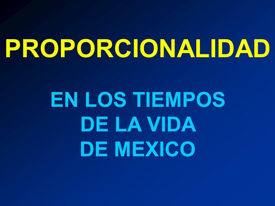 EN LOS TIEMPOS DE LA VIDA DE MEXICO PROPORCIONALIDAD