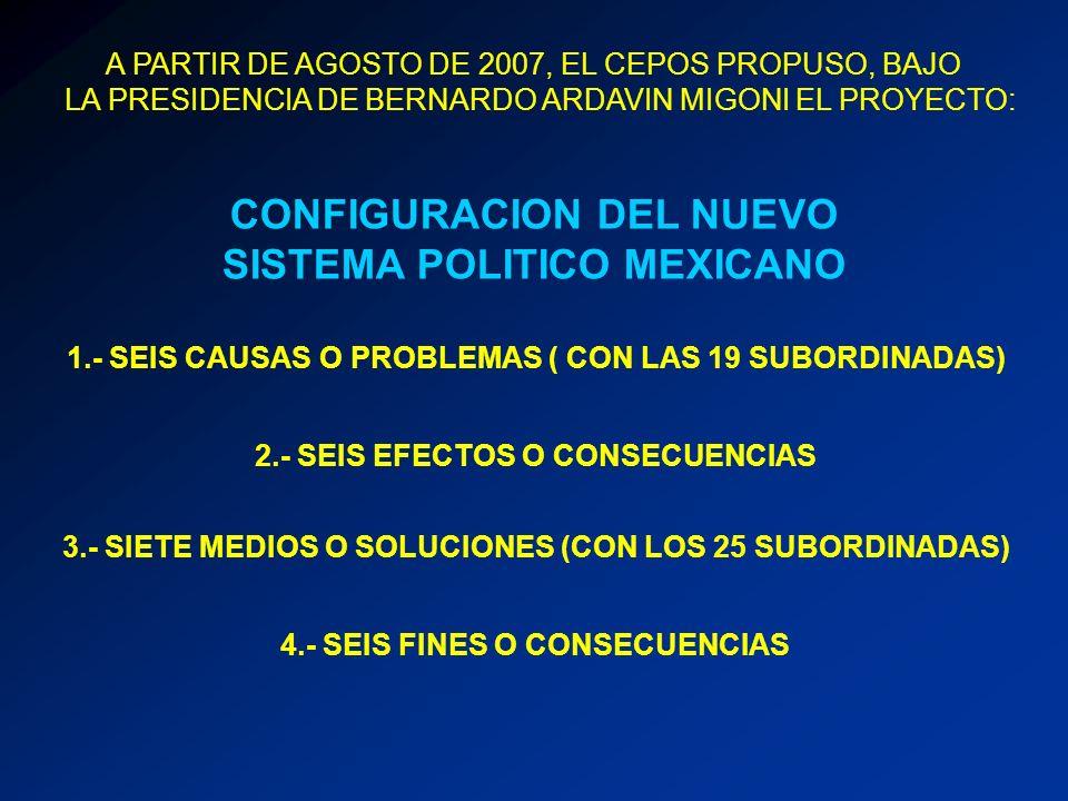 A PARTIR DE AGOSTO DE 2007, EL CEPOS PROPUSO, BAJO LA PRESIDENCIA DE BERNARDO ARDAVIN MIGONI EL PROYECTO: CONFIGURACION DEL NUEVO SISTEMA POLITICO MEX