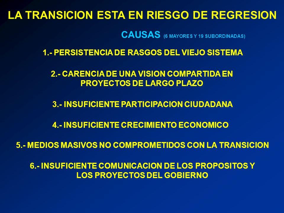 LA TRANSICION ESTA EN RIESGO DE REGRESION CAUSAS (6 MAYORES Y 19 SUBORDINADAS) 1.- PERSISTENCIA DE RASGOS DEL VIEJO SISTEMA 2.- CARENCIA DE UNA VISION
