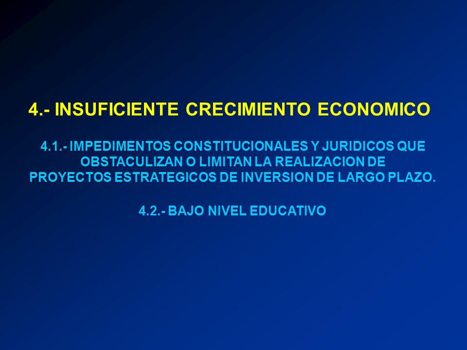 4.- INSUFICIENTE CRECIMIENTO ECONOMICO 4.1.- IMPEDIMENTOS CONSTITUCIONALES Y JURIDICOS QUE OBSTACULIZAN O LIMITAN LA REALIZACION DE PROYECTOS ESTRATEG