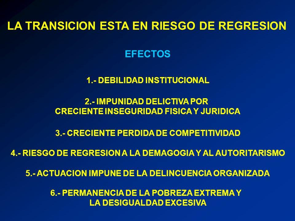 LA TRANSICION ESTA EN RIESGO DE REGRESION EFECTOS 1.- DEBILIDAD INSTITUCIONAL 2.- IMPUNIDAD DELICTIVA POR CRECIENTE INSEGURIDAD FISICA Y JURIDICA 3.-