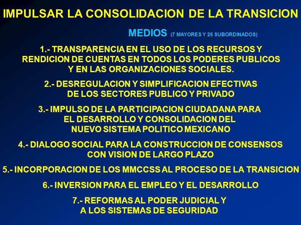 IMPULSAR LA CONSOLIDACION DE LA TRANSICION MEDIOS (7 MAYORES Y 25 SUBORDINADOS) 1.- TRANSPARENCIA EN EL USO DE LOS RECURSOS Y RENDICION DE CUENTAS EN