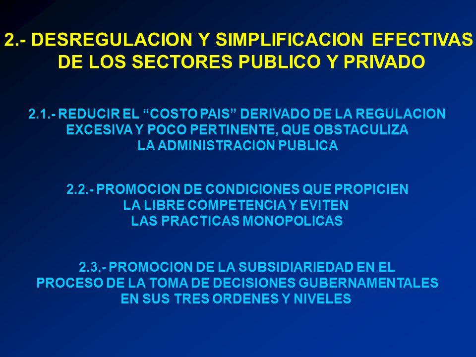 2.- DESREGULACION Y SIMPLIFICACION EFECTIVAS DE LOS SECTORES PUBLICO Y PRIVADO 2.1.- REDUCIR EL COSTO PAIS DERIVADO DE LA REGULACION EXCESIVA Y POCO P