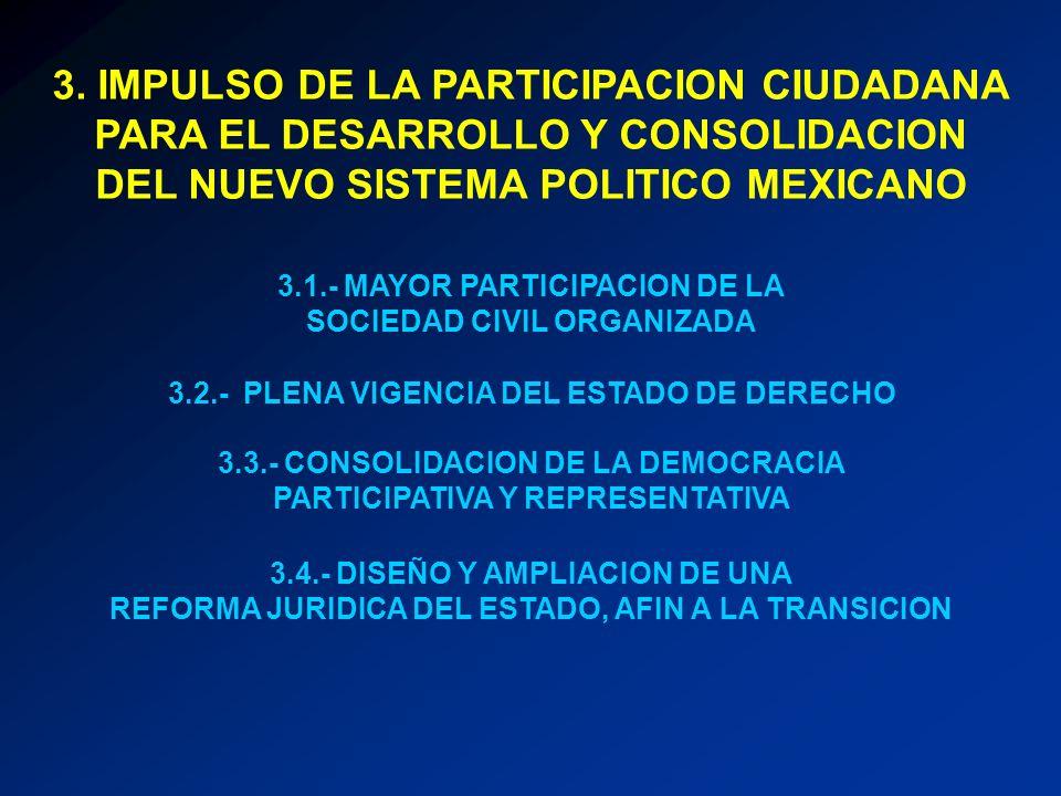 3. IMPULSO DE LA PARTICIPACION CIUDADANA PARA EL DESARROLLO Y CONSOLIDACION DEL NUEVO SISTEMA POLITICO MEXICANO 3.1.- MAYOR PARTICIPACION DE LA SOCIED